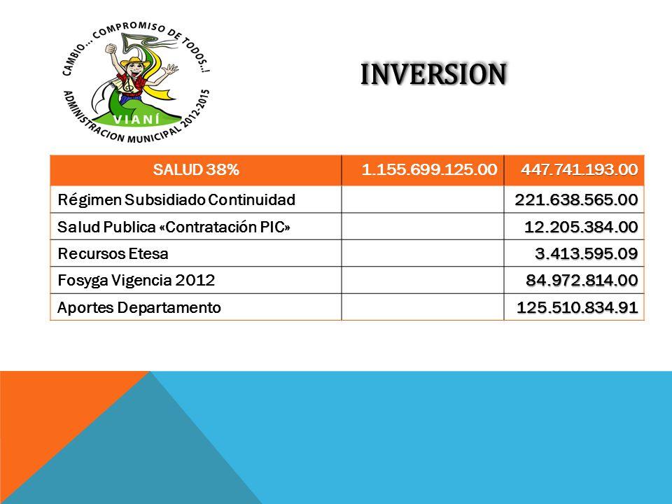 INVERSION SALUD 38% 1.155.699.125.00. 447.741.193.00. Régimen Subsidiado Continuidad. 221.638.565.00.