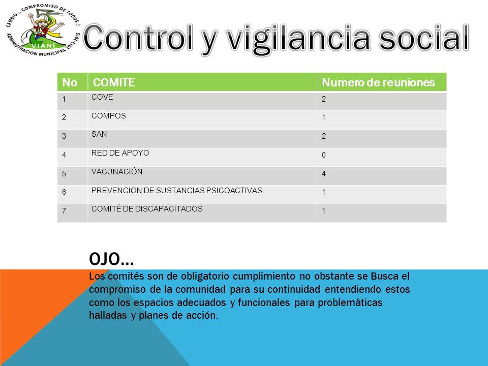 Control y vigilancia social