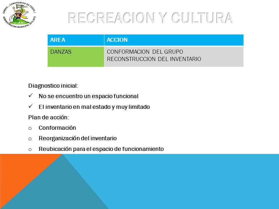 RECREACION Y CULTURA Diagnostico inicial: