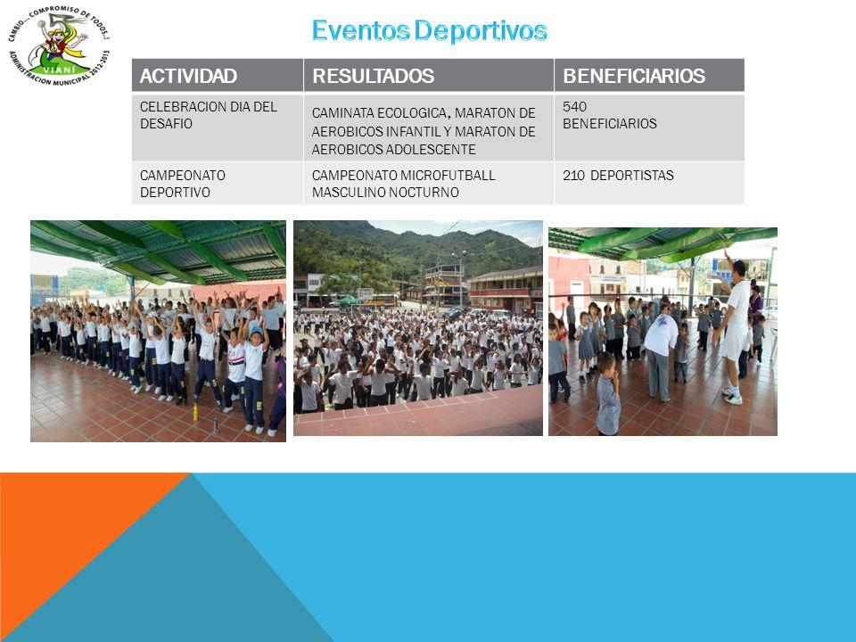 Eventos Deportivos ACTIVIDAD RESULTADOS BENEFICIARIOS