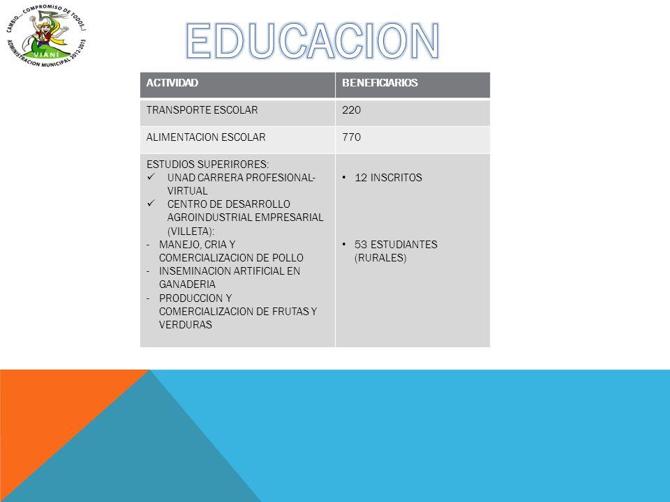 EDUCACION ACTIVIDAD BENEFICIARIOS TRANSPORTE ESCOLAR 220