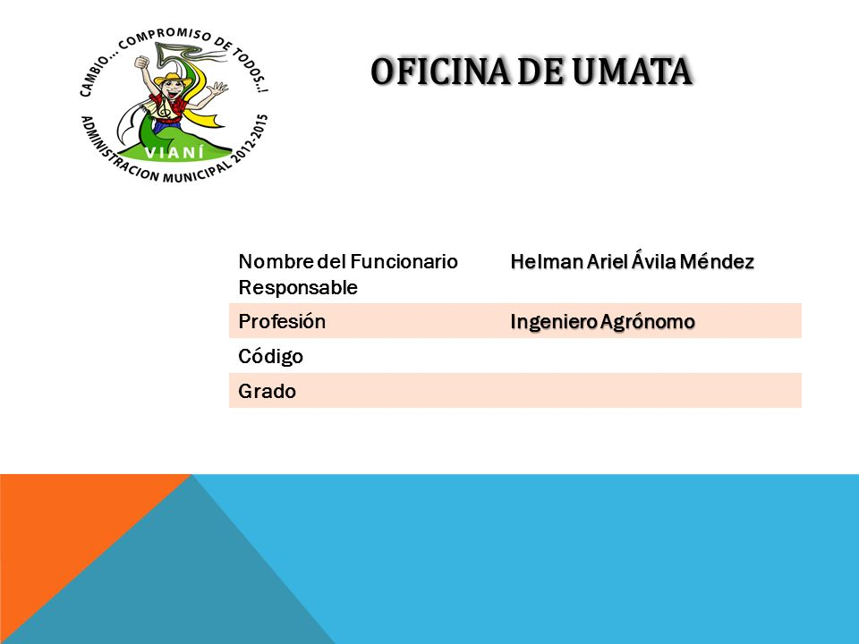 OFICINA DE UMATA Nombre del Funcionario Responsable