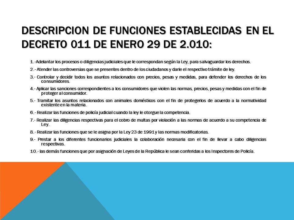 DESCRIPCION DE FUNCIONES ESTABLECIDAS EN EL DECRETO 011 DE ENERO 29 DE 2.010: