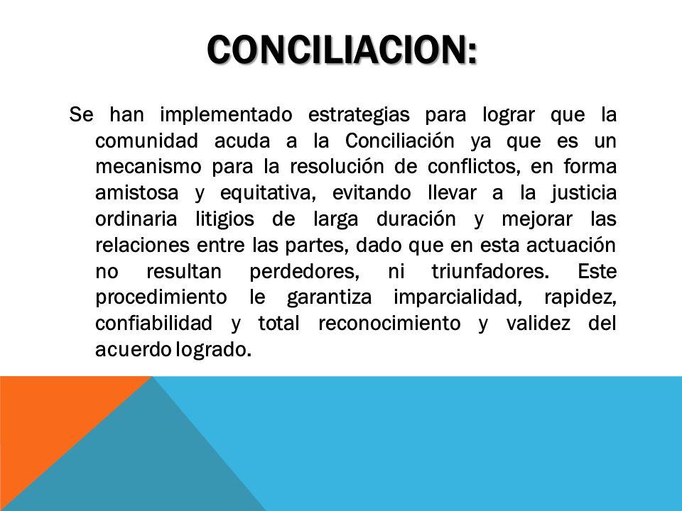 CONCILIACION: