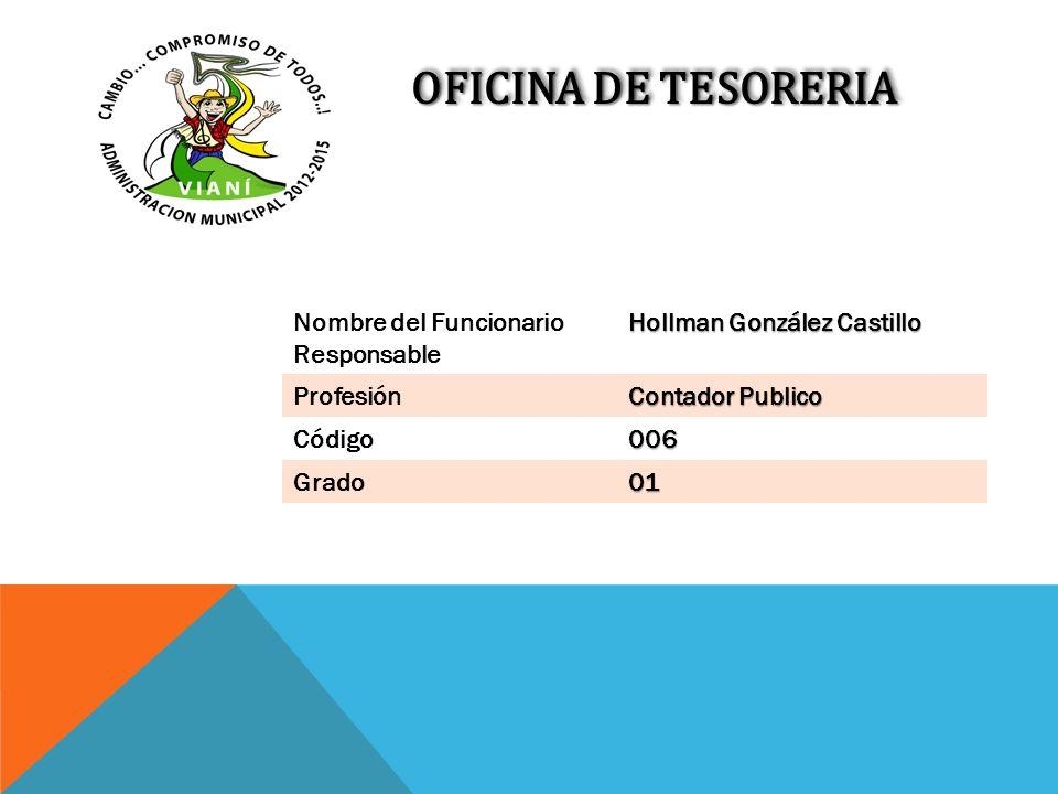 OFICINA DE TESORERIA Nombre del Funcionario Responsable