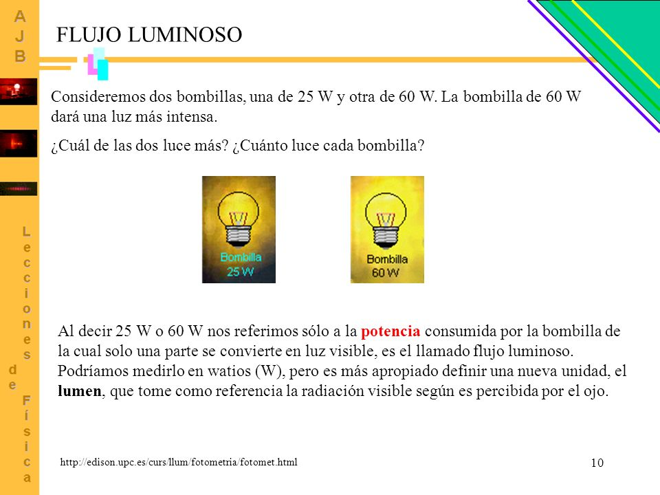FLUJO LUMINOSO Consideremos dos bombillas, una de 25 W y otra de 60 W. La bombilla de 60 W dará una luz más intensa.