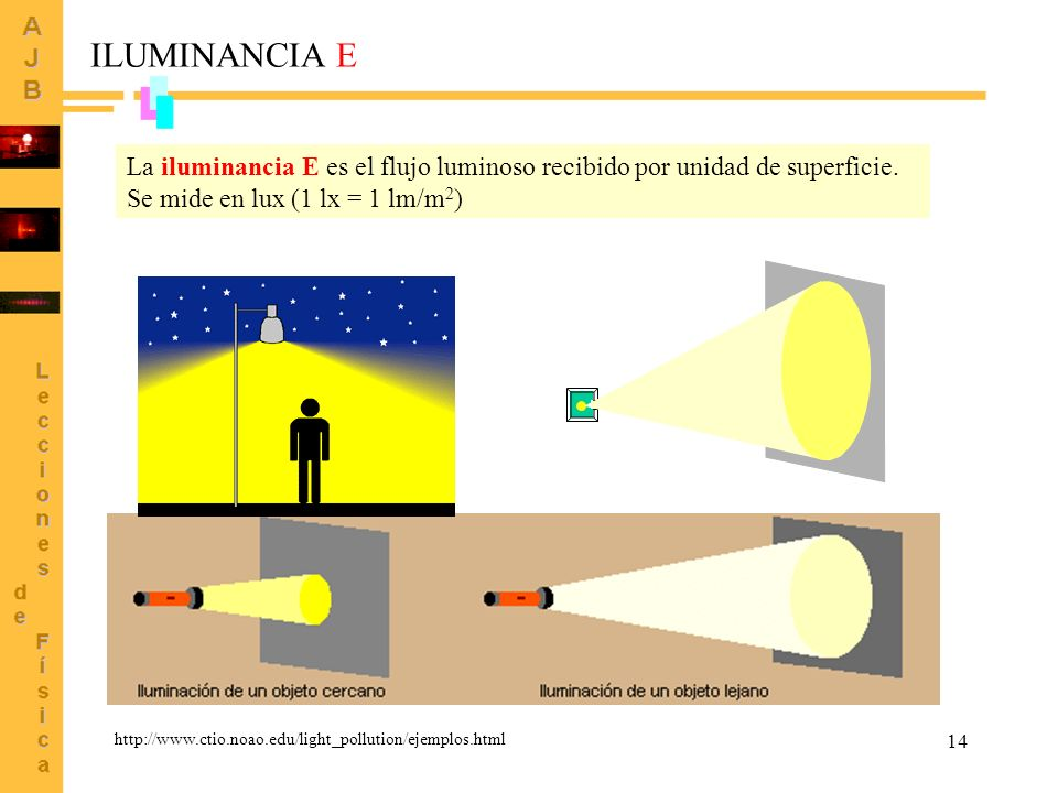ILUMINANCIA E La iluminancia E es el flujo luminoso recibido por unidad de superficie. Se mide en lux (1 lx = 1 lm/m2)