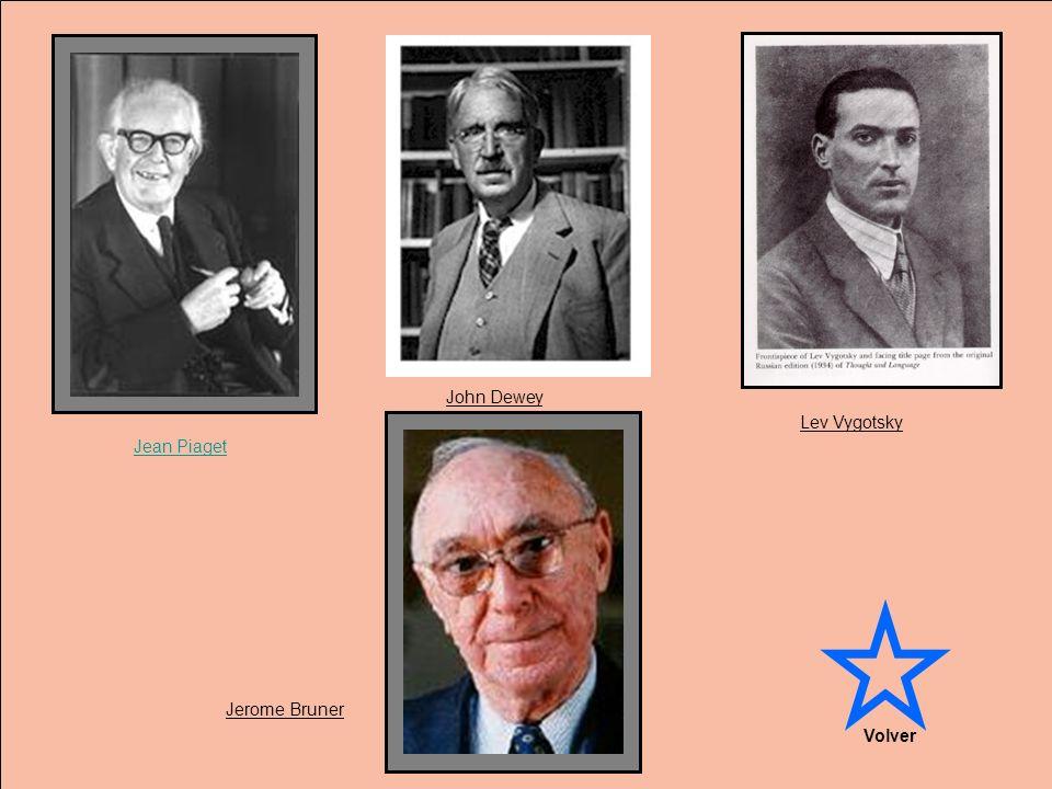 John Dewey Lev Vygotsky Jean Piaget Jerome Bruner Volver
