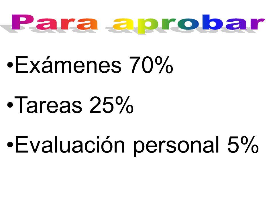 Para aprobar Exámenes 70% Tareas 25% Evaluación personal 5%