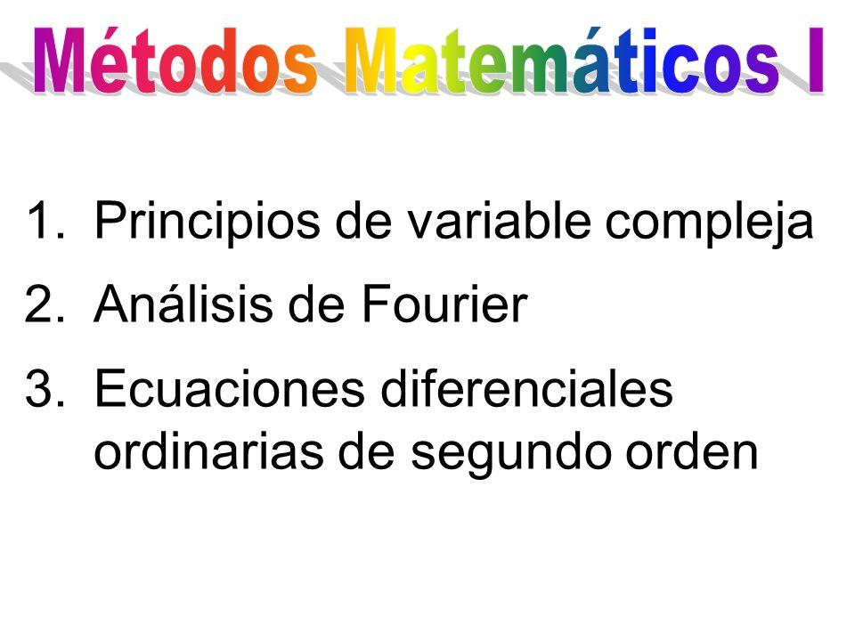 Principios de variable compleja Análisis de Fourier