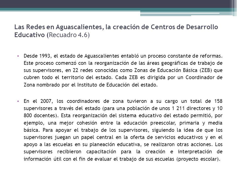 Las Redes en Aguascalientes, la creación de Centros de Desarrollo Educativo (Recuadro 4.6)