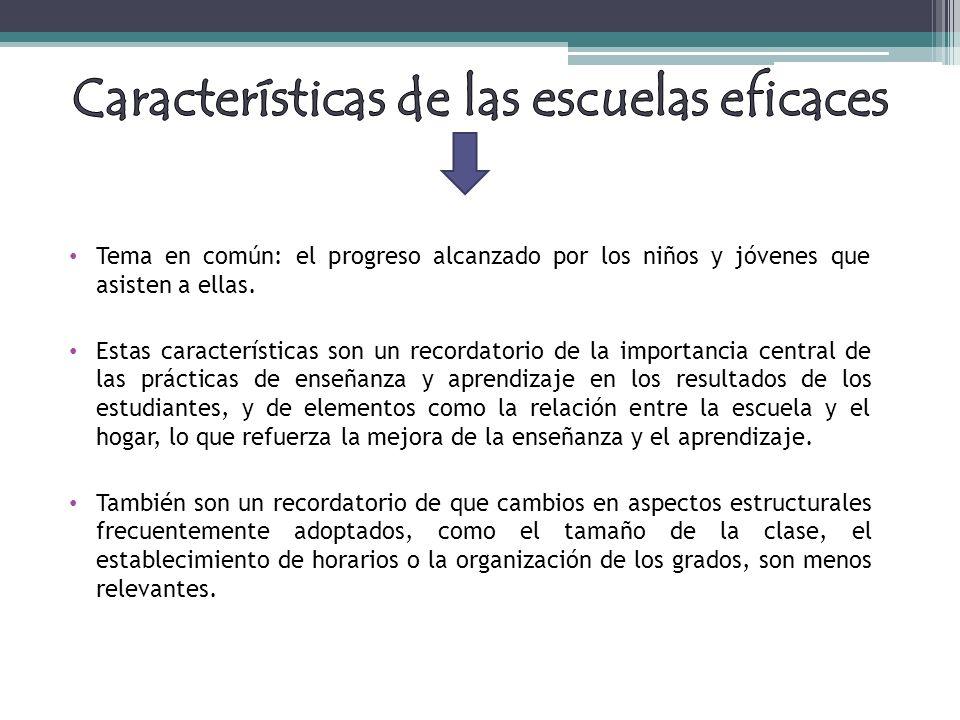 Características de las escuelas eficaces