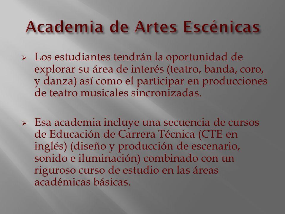 Academia de Artes Escénicas
