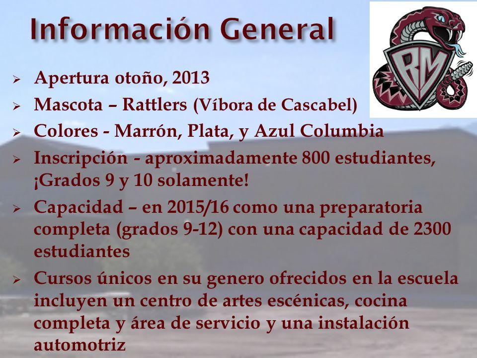 Información General Apertura otoño, 2013