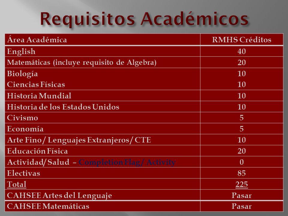 Requisitos Académicos
