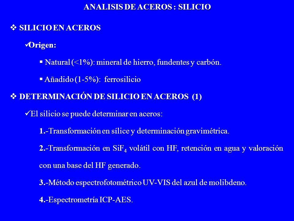 ANALISIS DE ACEROS : SILICIO