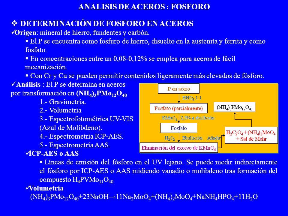 ANALISIS DE ACEROS : FOSFORO