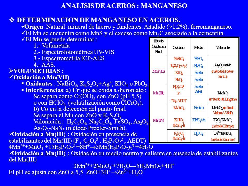 ANALISIS DE ACEROS : MANGANESO