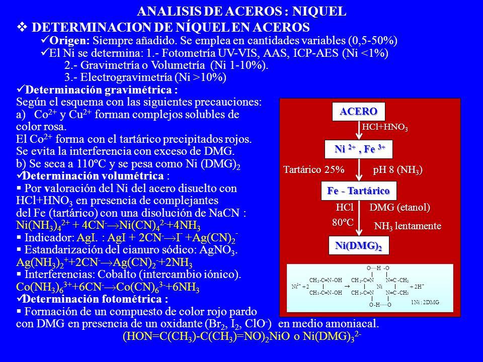 ANALISIS DE ACEROS : NIQUEL