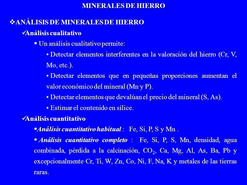 MINERALES DE HIERRO ANÁLISIS DE MINERALES DE HIERRO. Análisis cualitativo. Un análisis cualitativo permite: