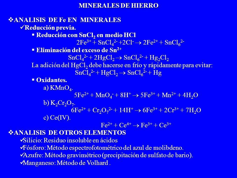 ANALISIS DE Fe EN MINERALES Reducción previa.