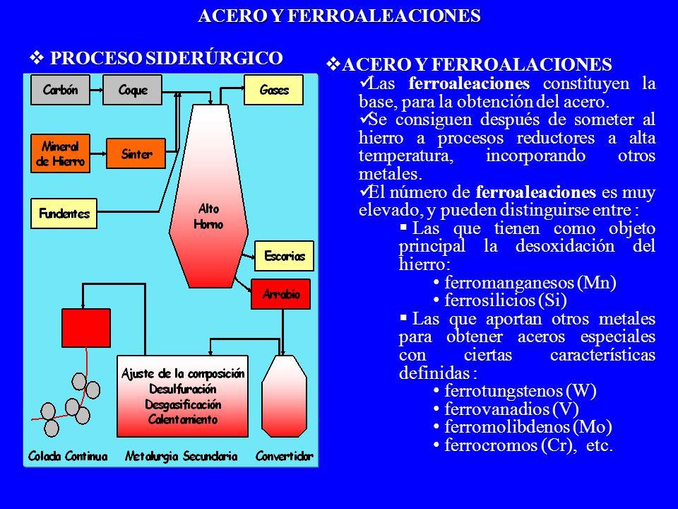 ACERO Y FERROALEACIONES