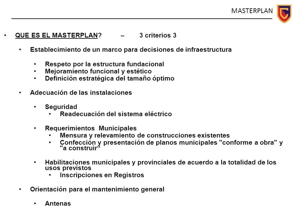 MASTERPLAN QUE ES EL MASTERPLAN – 3 criterios 3