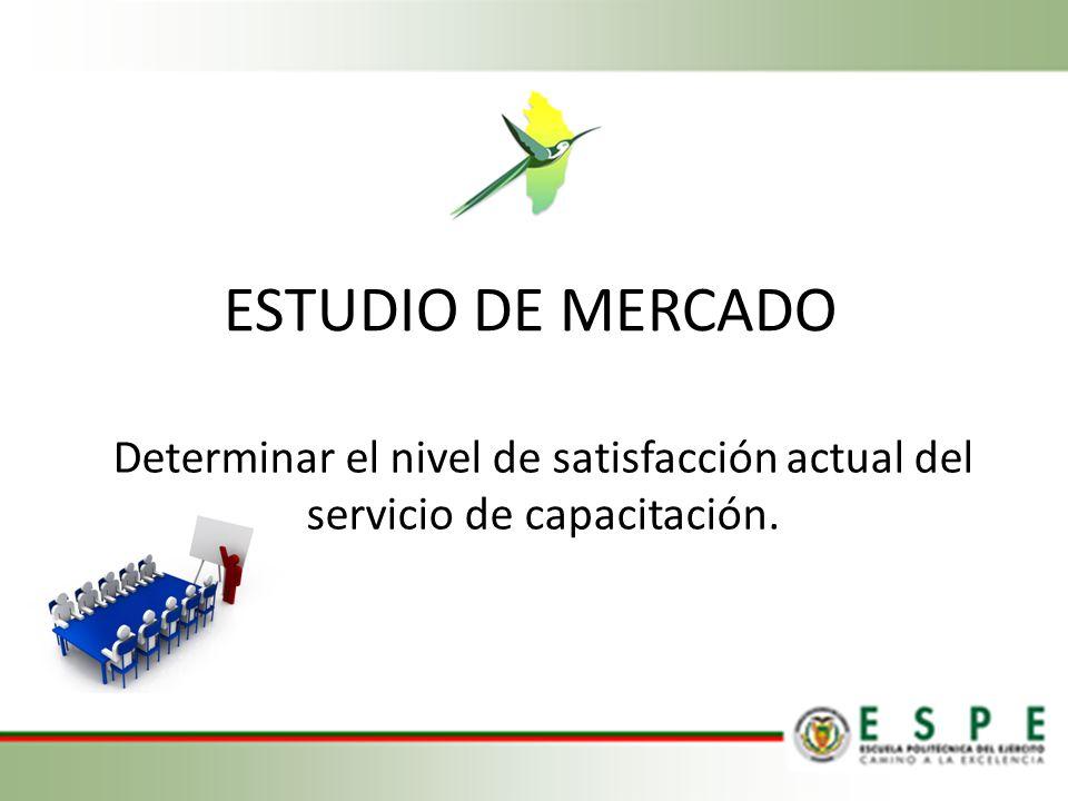 ESTUDIO DE MERCADO Determinar el nivel de satisfacción actual del servicio de capacitación.