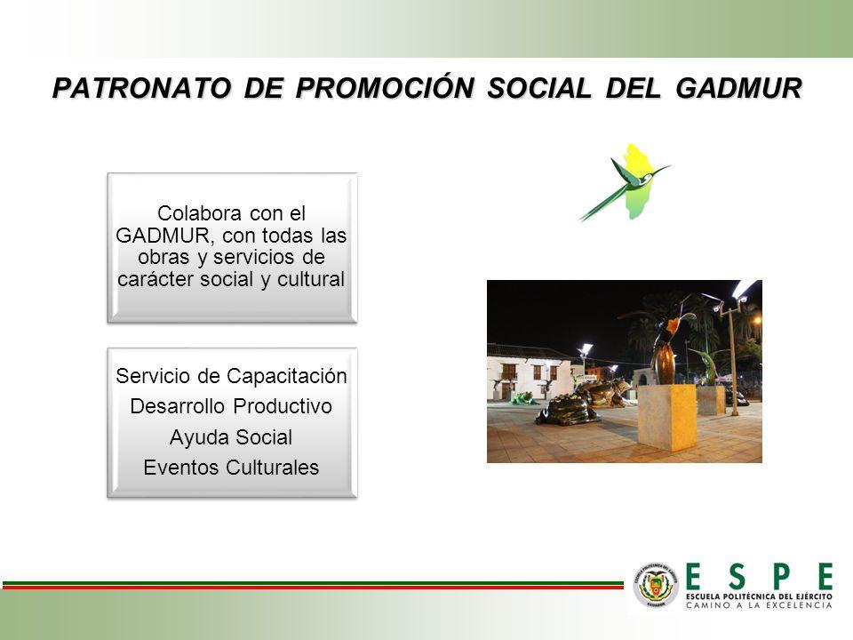 PATRONATO DE PROMOCIÓN SOCIAL DEL GADMUR