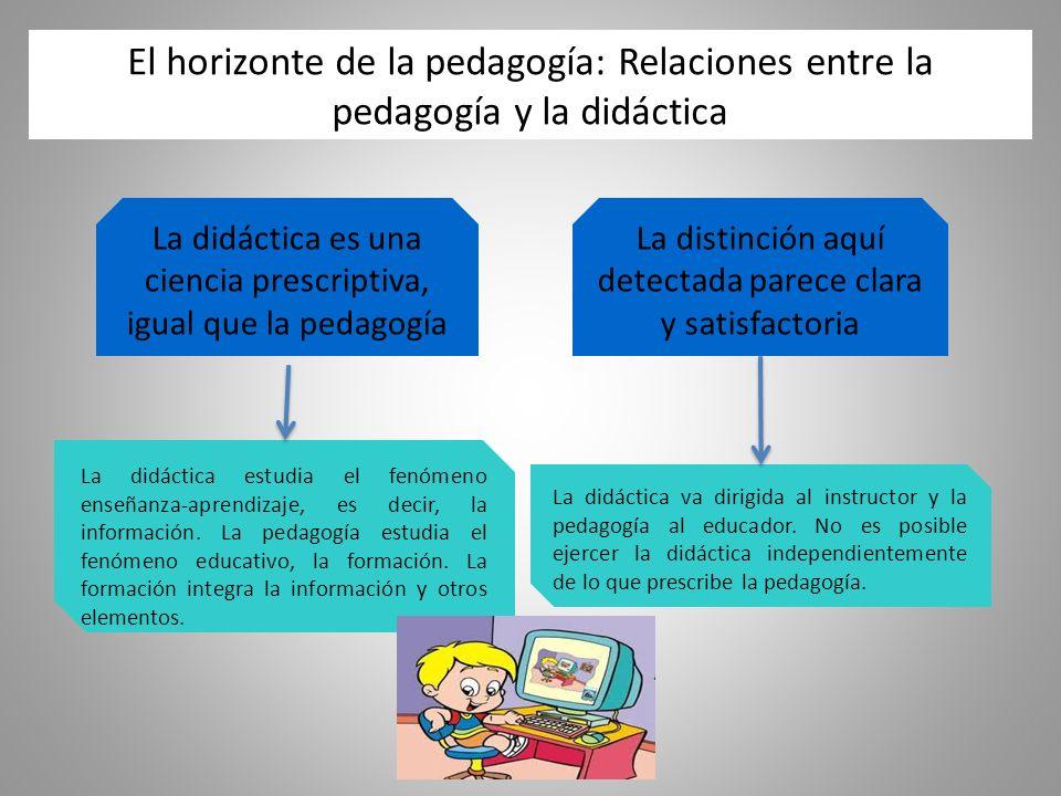 El horizonte de la pedagogía: Relaciones entre la pedagogía y la didáctica