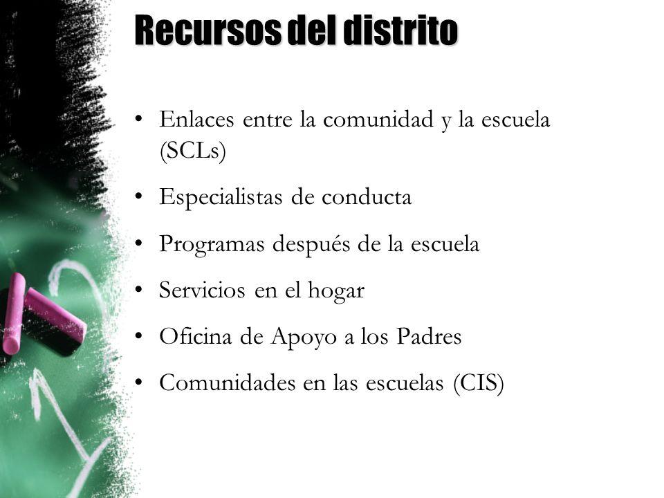 Recursos del distrito Enlaces entre la comunidad y la escuela (SCLs)