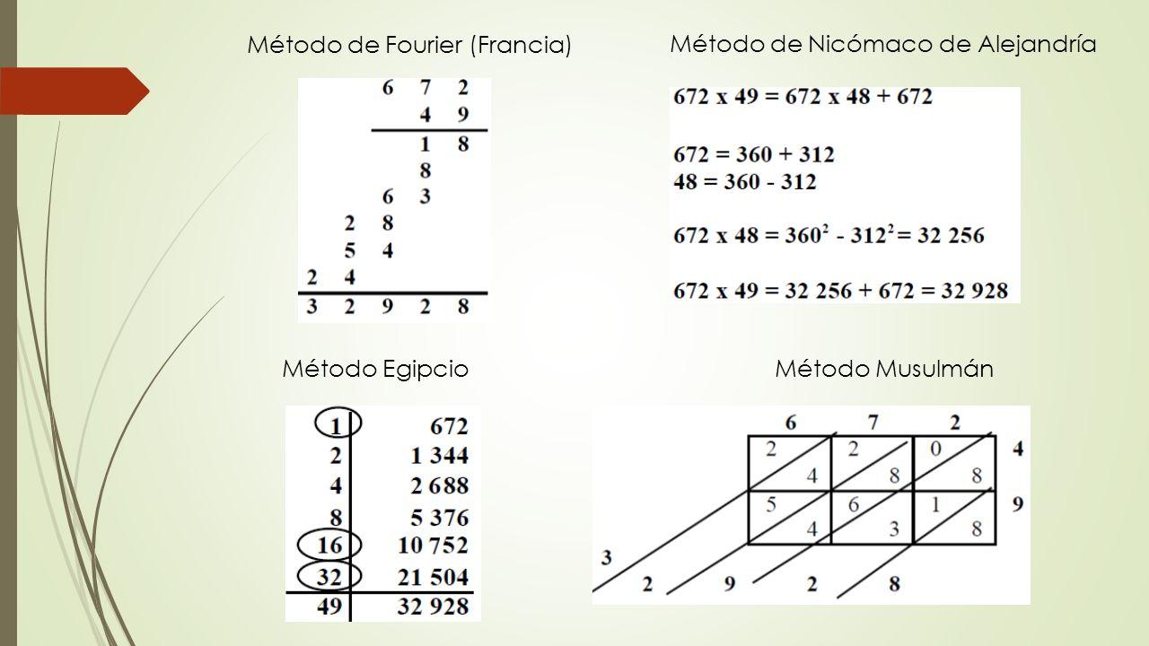 Método de Fourier (Francia)
