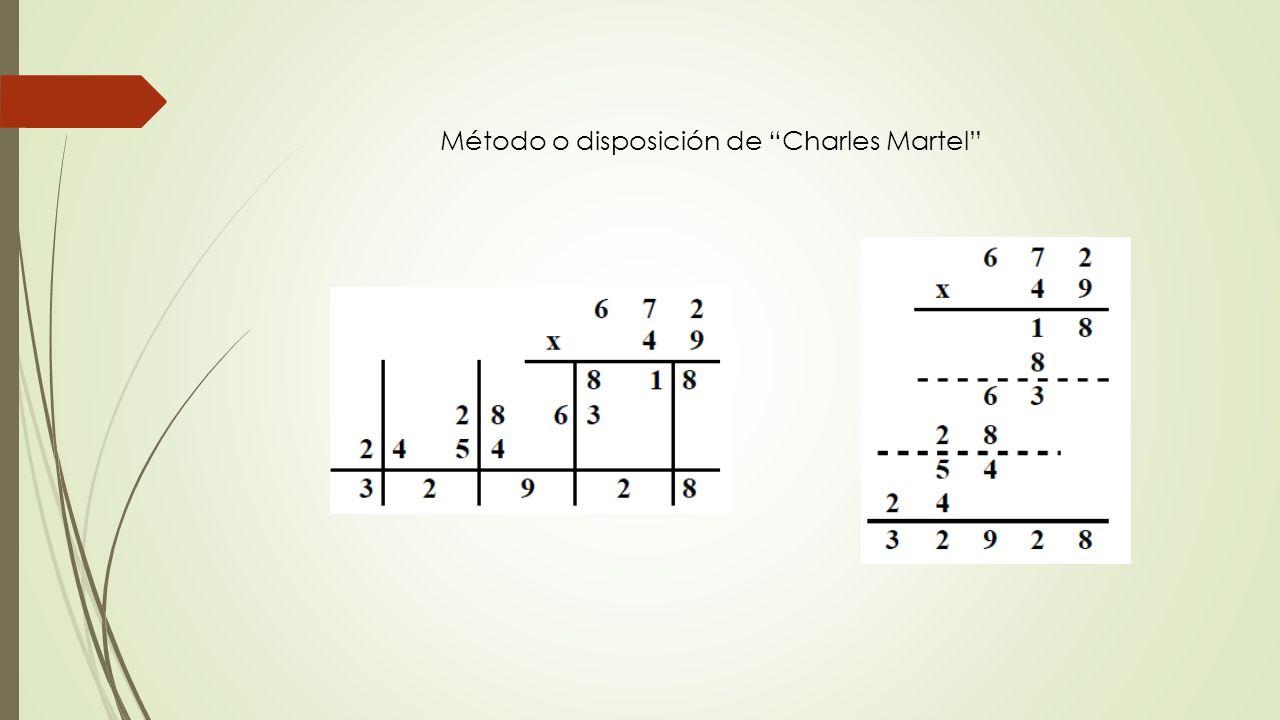 Método o disposición de Charles Martel