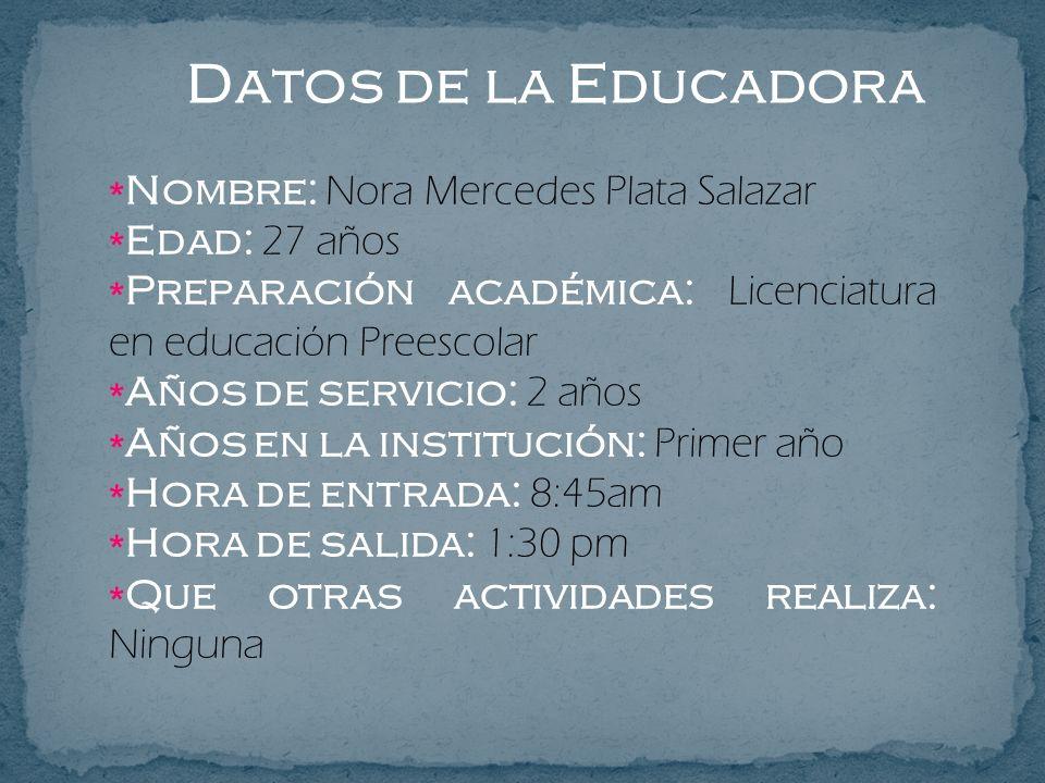 Datos de la Educadora Nombre: Nora Mercedes Plata Salazar