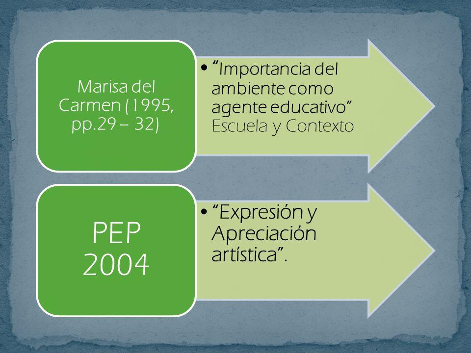Marisa del Carmen (1995, pp.29 – 32)