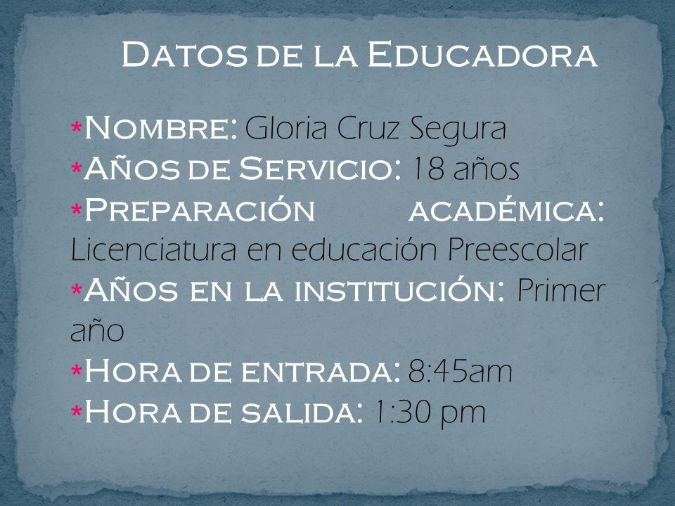 Datos de la Educadora Nombre: Gloria Cruz Segura