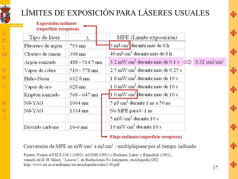 LÍMITES DE EXPOSICIÓN PARA LÁSERES USUALES
