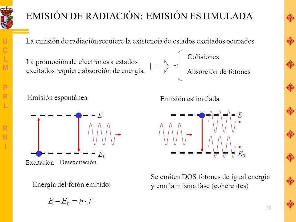 EMISIÓN DE RADIACIÓN: EMISIÓN ESTIMULADA