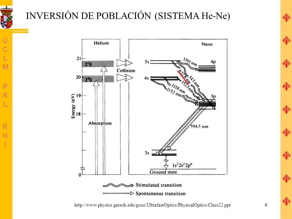 INVERSIÓN DE POBLACIÓN (SISTEMA He-Ne)
