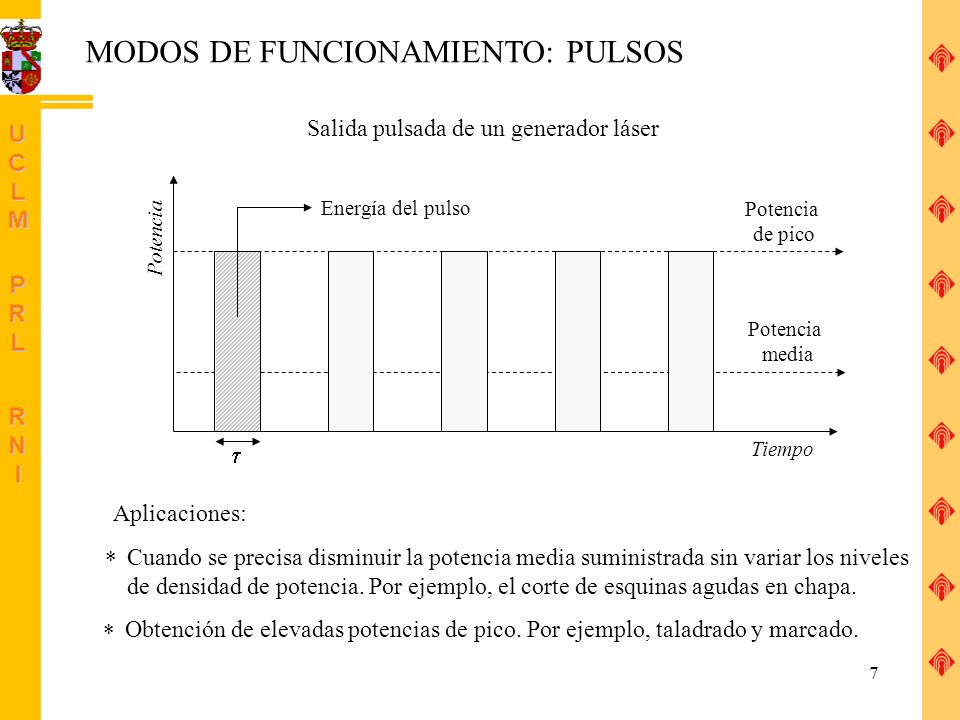 MODOS DE FUNCIONAMIENTO: PULSOS