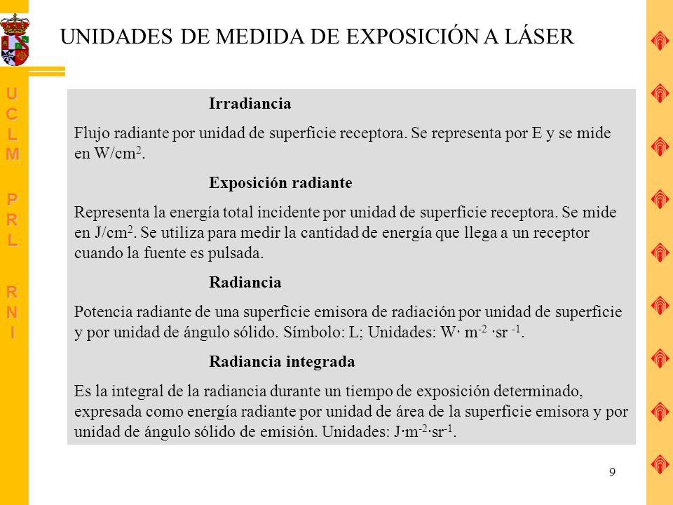 UNIDADES DE MEDIDA DE EXPOSICIÓN A LÁSER