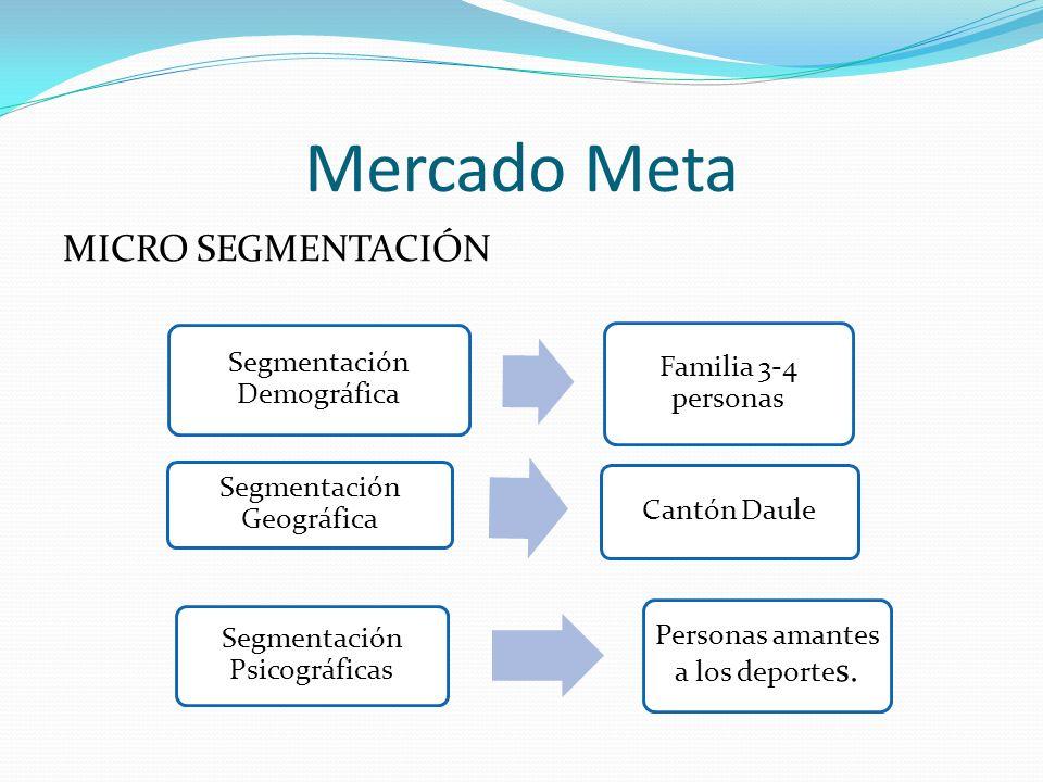Mercado Meta MICRO SEGMENTACIÓN Segmentación Demográfica