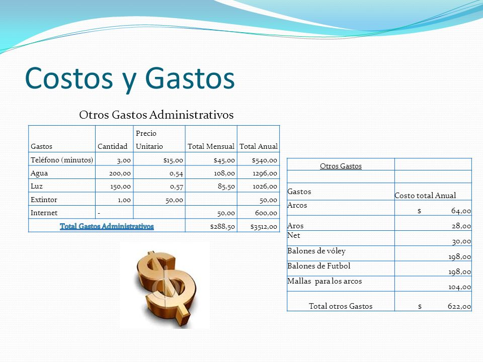 Total Gastos Administrativos