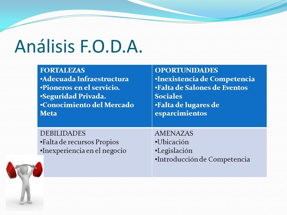 Análisis F.O.D.A. FORTALEZAS Adecuada Infraestructura