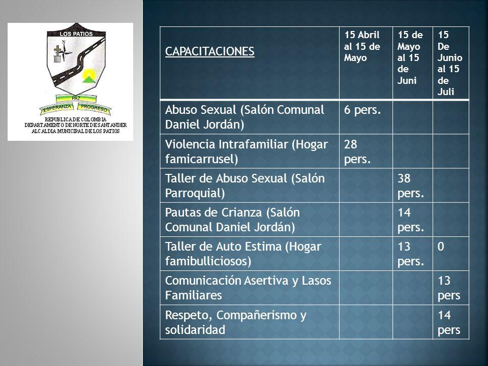 Abuso Sexual (Salón Comunal Daniel Jordán) 6 pers.
