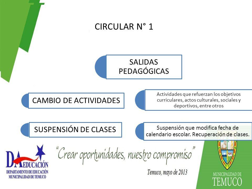 CIRCULAR N° 1 SALIDAS PEDAGÓGICAS CAMBIO DE ACTIVIDADES