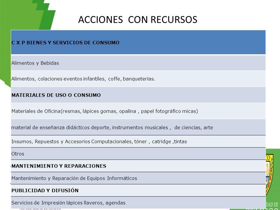 ACCIONES CON RECURSOS C X P BIENES Y SERVICIOS DE CONSUMO