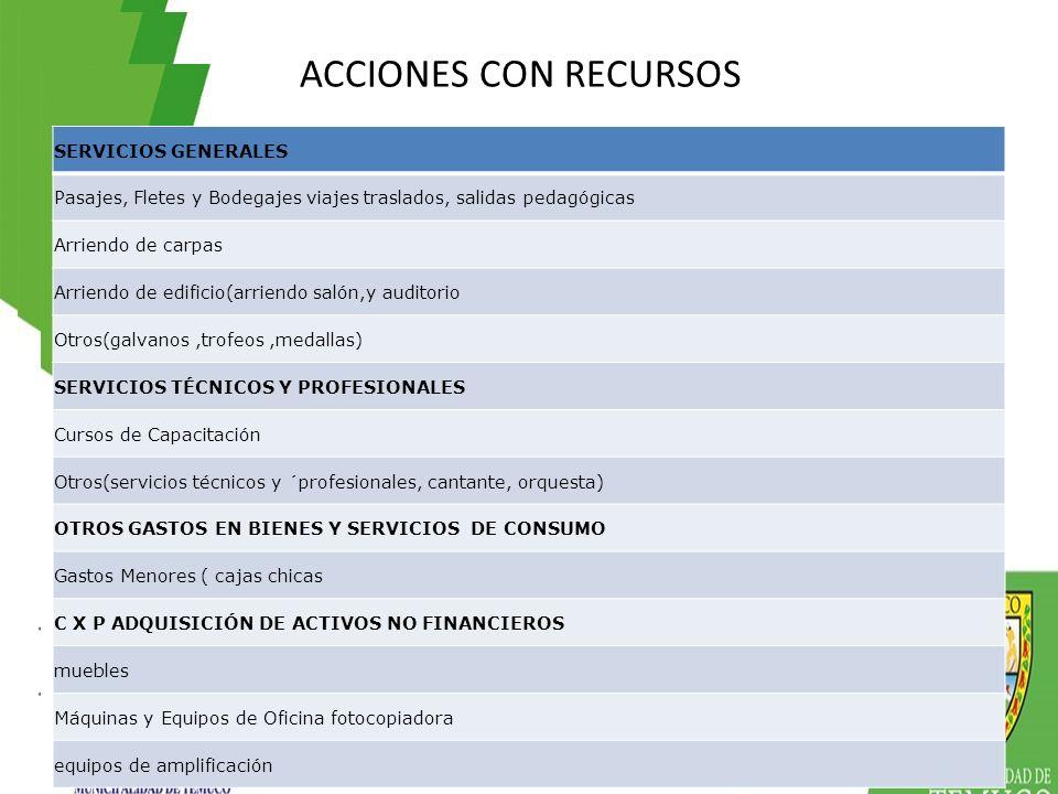 ACCIONES CON RECURSOS SERVICIOS GENERALES
