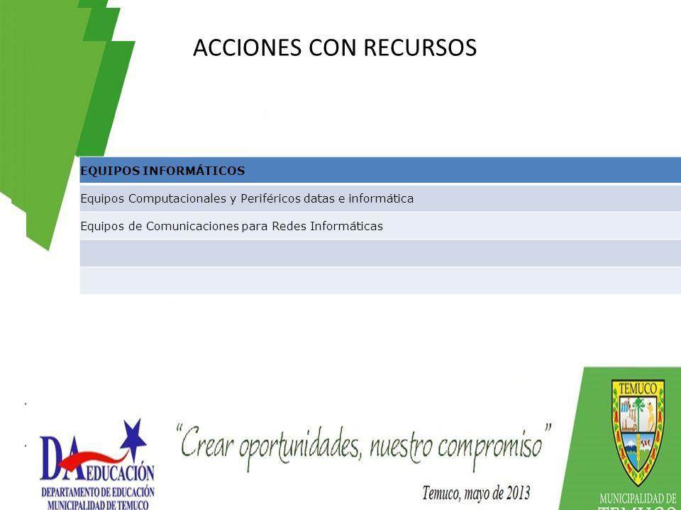 ACCIONES CON RECURSOS EQUIPOS INFORMÁTICOS