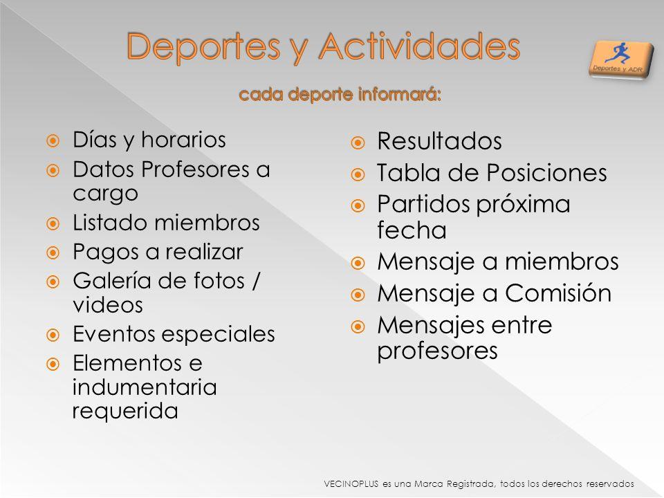 Deportes y Actividades cada deporte informará: